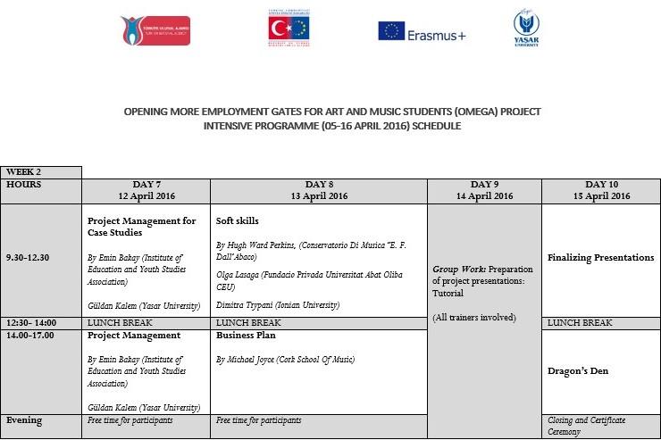 IP Schedule 2